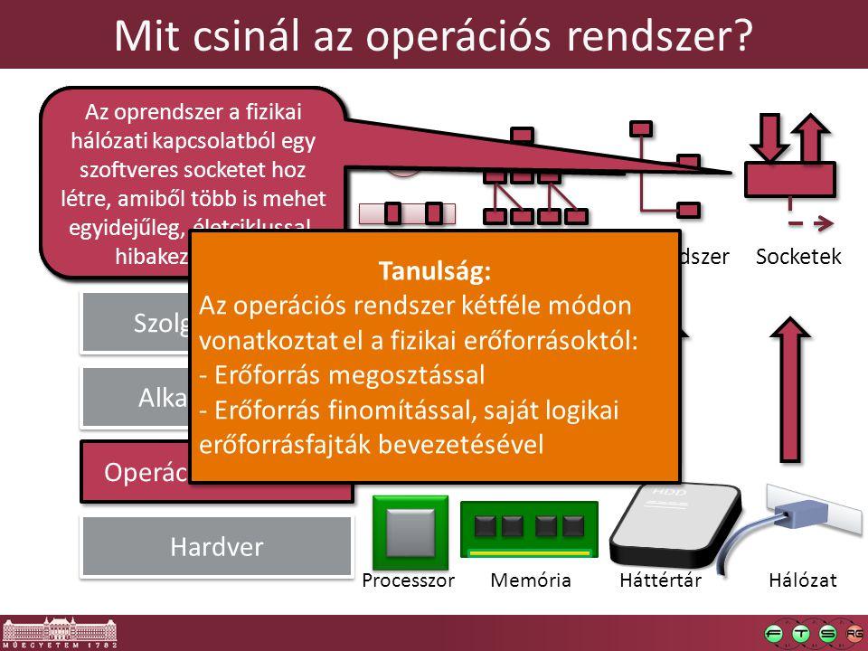 Mit csinál az operációs rendszer? ProcesszorMemóriaHáttértár Hardver Alkalmazások Hálózat Szolgáltatások Operációs rendszer CPU időVirtuális memória F