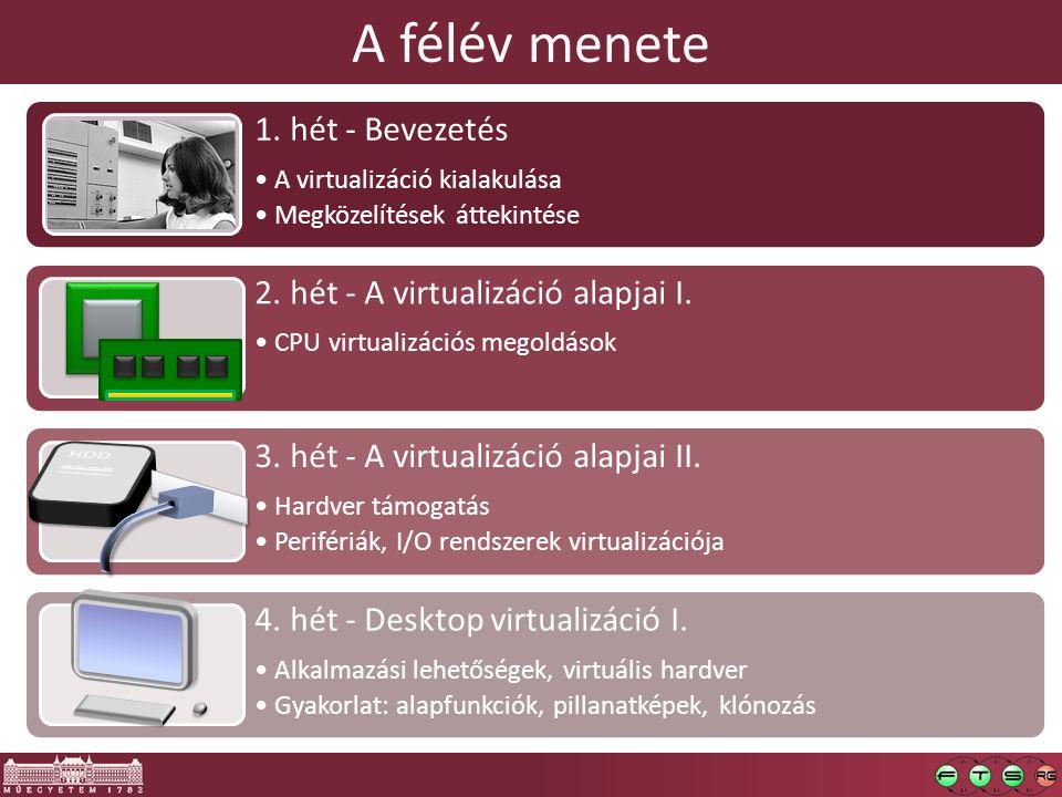 A félév menete 1. hét - Bevezetés •A virtualizáció kialakulása •Megközelítések áttekintése 2. hét - A virtualizáció alapjai I. •CPU virtualizációs meg