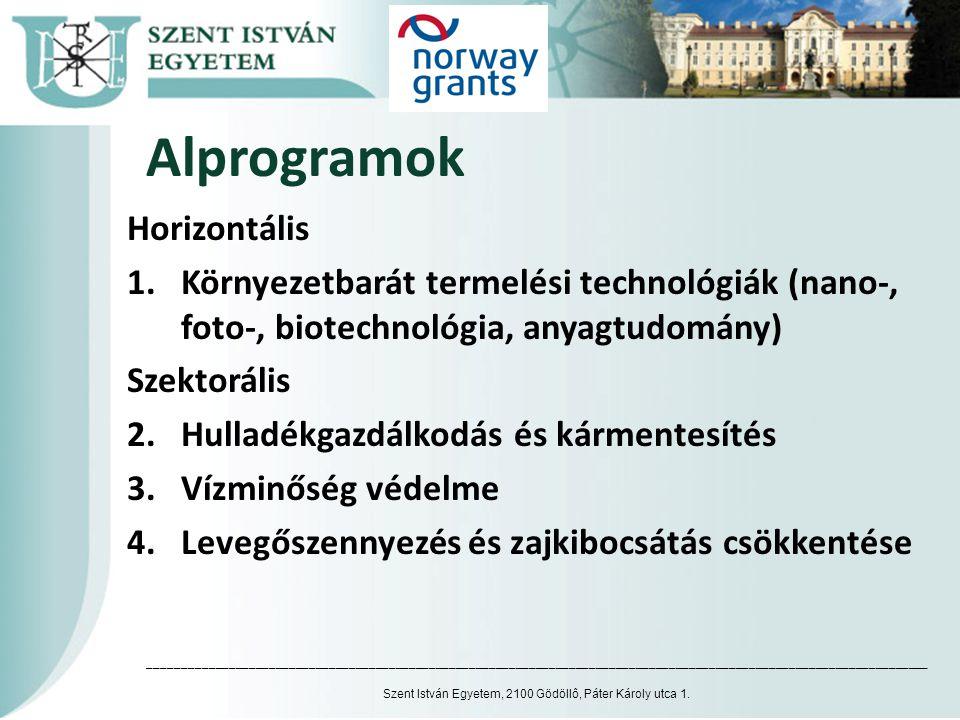 Alprogramok Horizontális 1.Környezetbarát termelési technológiák (nano-, foto-, biotechnológia, anyagtudomány) Szektorális 2.Hulladékgazdálkodás és ká