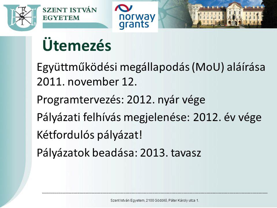 Ütemezés Együttműködési megállapodás (MoU) aláírása 2011. november 12. Programtervezés: 2012. nyár vége Pályázati felhívás megjelenése: 2012. év vége