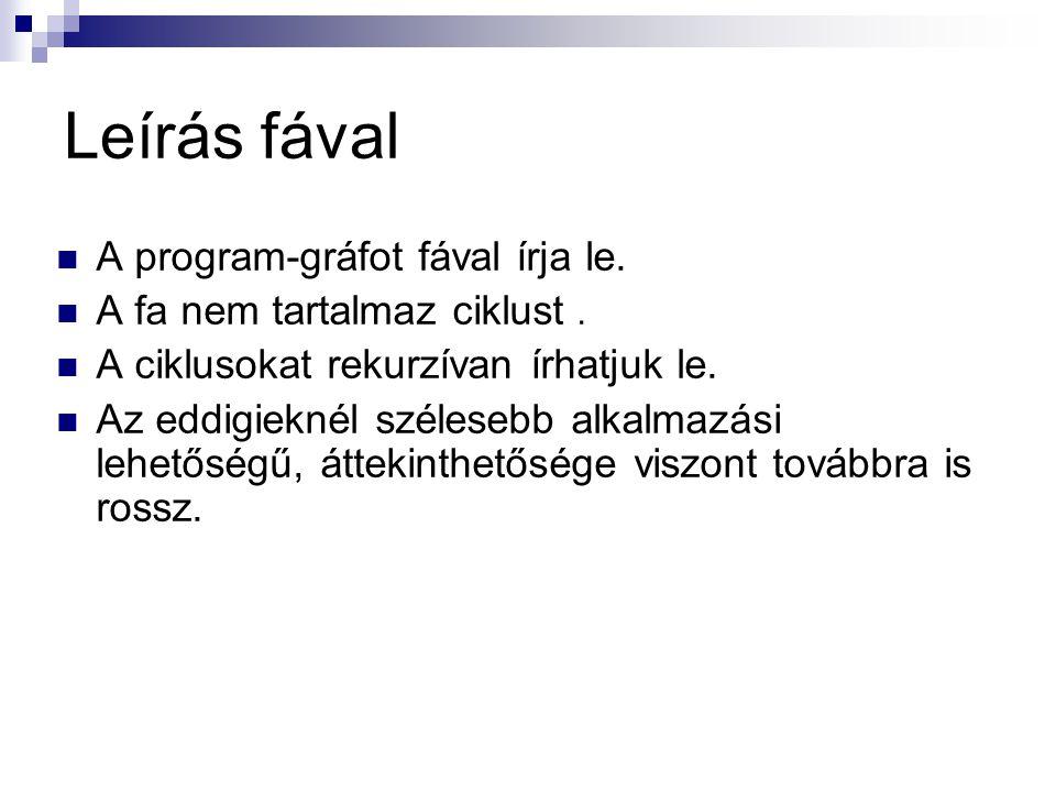 Leírás mondatokkal  Sorszámozott utasítású programozási nyelvekhez (pl.: BASIC) illeszkedik.