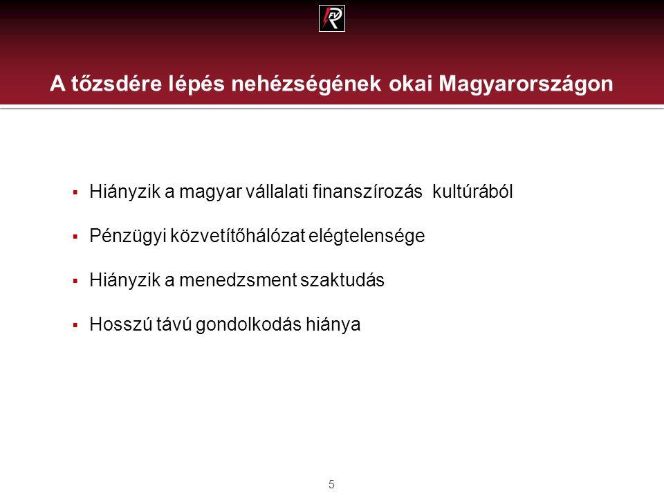 A tőzsdére lépés nehézségének okai Magyarországon 5  Hiányzik a magyar vállalati finanszírozás kultúrából  Pénzügyi közvetítőhálózat elégtelensége  Hiányzik a menedzsment szaktudás  Hosszú távú gondolkodás hiánya