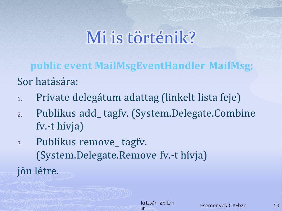 private MailMsgEventHandler MailMsg = null; [MethodImplAttribute(MethodImplOptions.Synchronized)] public void add_MailMsg(MailMsgEventHandler handler) { MailMsg = (MailMsgEventHandler) Delegate.Combine(MailMsg, handler); } [MethodImplAttribute(MethodImplOptions.Synchronized)] public void remove_MailMsg(MailMsgEventHandler handler) { MailMsg = (MailMsgEventHandler) Delegate.Remove(MailMsg, handler); } Krizsán Zoltán iit Események C#-ban14