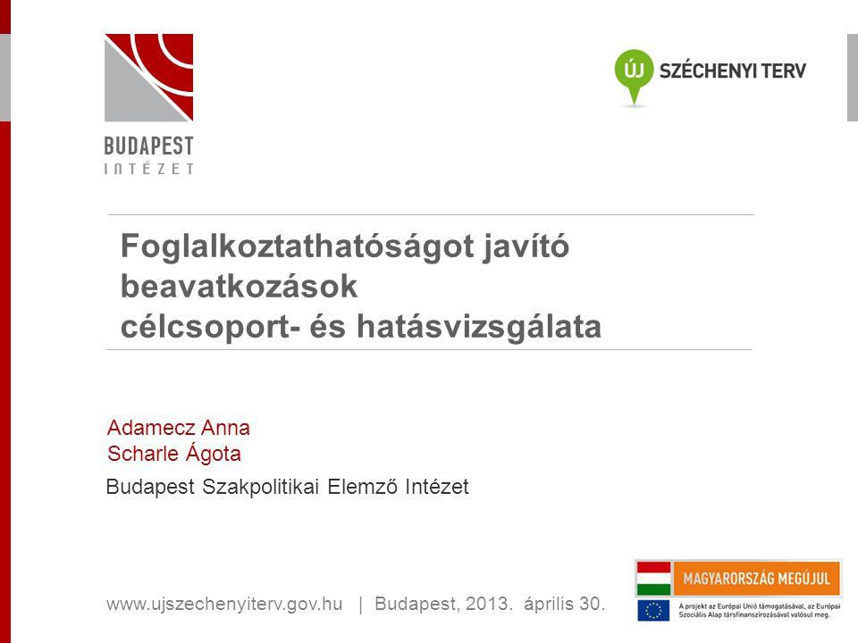 Foglalkoztathatóságot javító beavatkozások célcsoport- és hatásvizsgálata Adamecz Anna Scharle Ágota Budapest Szakpolitikai Elemző Intézet www.ujszech