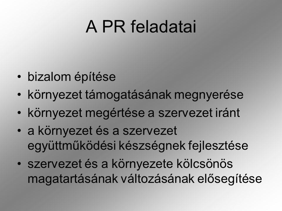 Belső PR •Internal Public Relations: A szervezet vezetőinek, a szervezet tagjaival, csoportjaival,érdekképviseleteivel, valamint a tulajdonosokkal folyamatosan fenntartott kommunikációs és kapcsolatszervező tevékenysége •Alanyai: A vállalat belső érintettjei, dolgozók, családtagjaik, tulajdonosok, képviselők, tanácsadók, mindazok, akik a belső érdekkapcsolatok szféráját képviselik.
