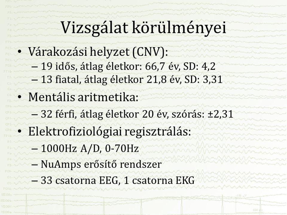 Vizsgálat körülményei • Várakozási helyzet (CNV): – 19 idős, átlag életkor: 66,7 év, SD: 4,2 – 13 fiatal, átlag életkor 21,8 év, SD: 3,31 • Mentális a
