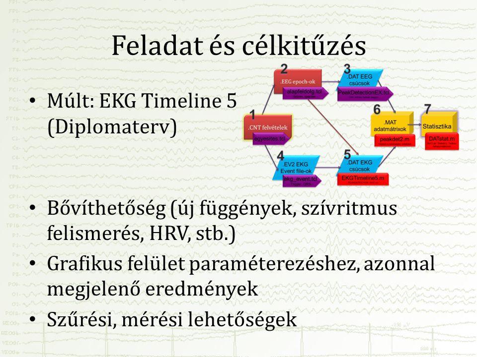 Feladat és célkitűzés • Múlt: EKG Timeline 5 (Diplomaterv) • Bővíthetőség (új függények, szívritmus felismerés, HRV, stb.) • Grafikus felület paraméte