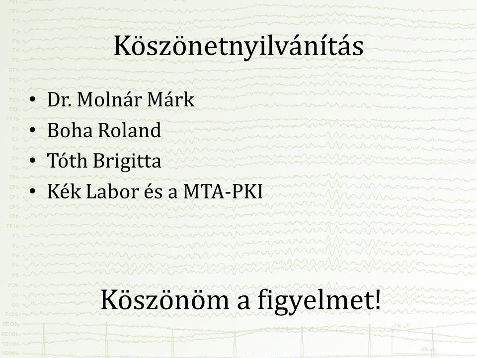 Köszönetnyilvánítás • Dr. Molnár Márk • Boha Roland • Tóth Brigitta • Kék Labor és a MTA-PKI Köszönöm a figyelmet!