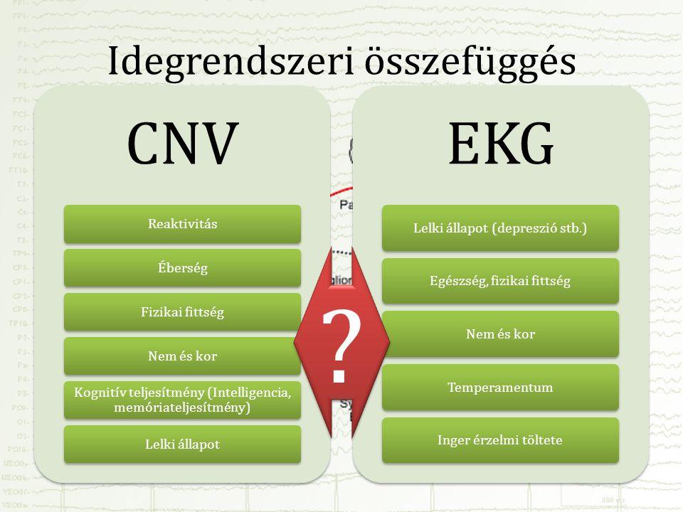 Idegrendszeri összefüggés CNV ReaktivitásÉberségFizikai fittségNem és kor Kognitív teljesítmény (Intelligencia, memóriateljesítmény) Lelki állapot EKG