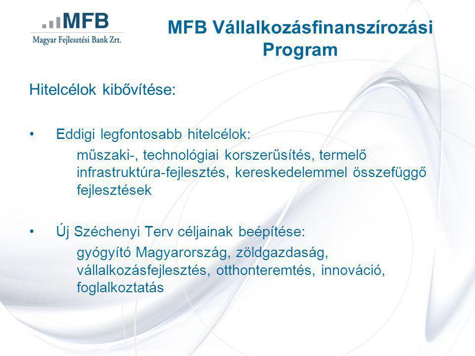 Hitelcélok kibővítése: •Eddigi legfontosabb hitelcélok: műszaki-, technológiai korszerűsítés, termelő infrastruktúra-fejlesztés, kereskedelemmel összefüggő fejlesztések •Új Széchenyi Terv céljainak beépítése: gyógyító Magyarország, zöldgazdaság, vállalkozásfejlesztés, otthonteremtés, innováció, foglalkoztatás MFB Vállalkozásfinanszírozási Program