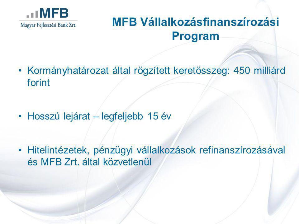 •Kormányhatározat által rögzített keretösszeg: 450 milliárd forint •Hosszú lejárat – legfeljebb 15 év •Hitelintézetek, pénzügyi vállalkozások refinanszírozásával és MFB Zrt.