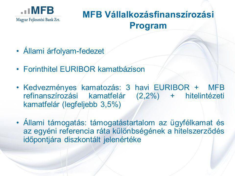 •Állami árfolyam-fedezet •Forinthitel EURIBOR kamatbázison •Kedvezményes kamatozás: 3 havi EURIBOR + MFB refinanszírozási kamatfelár (2,2%) + hitelintézeti kamatfelár (legfeljebb 3,5%) •Állami támogatás: támogatástartalom az ügyfélkamat és az egyéni referencia ráta különbségének a hitelszerződés időpontjára diszkontált jelenértéke MFB Vállalkozásfinanszírozási Program