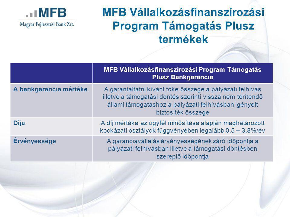 MFB Vállalkozásfinanszírozási Program Támogatás Plusz termékek MFB Vállalkozásfinanszírozási Program Támogatás Plusz Bankgarancia A bankgarancia mértékeA garantáltatni kívánt tőke összege a pályázati felhívás illetve a támogatási döntés szerinti vissza nem térítendő állami támogatáshoz a pályázati felhívásban igényelt biztosíték összege DíjaA díj mértéke az ügyfél minősítése alapján meghatározott kockázati osztályok függvényében legalább 0,5 – 3,8%/év ÉrvényességeA garanciavállalás érvényességének záró időpontja a pályázati felhívásban illetve a támogatási döntésben szereplő időpontja
