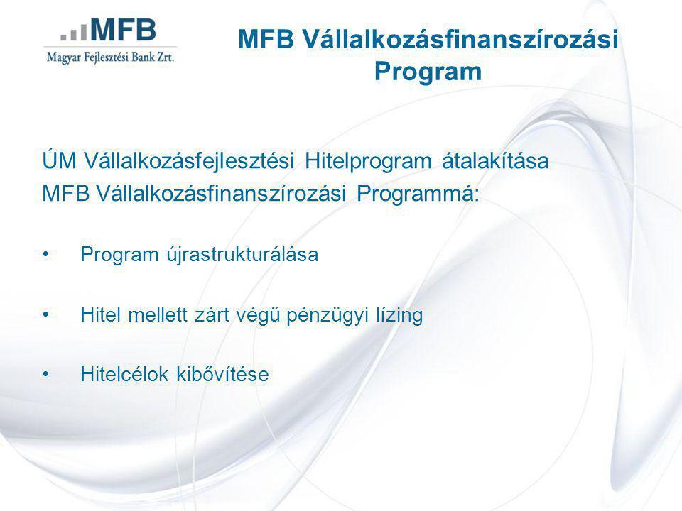 ÚM Vállalkozásfejlesztési Hitelprogram átalakítása MFB Vállalkozásfinanszírozási Programmá: •Program újrastrukturálása •Hitel mellett zárt végű pénzügyi lízing •Hitelcélok kibővítése MFB Vállalkozásfinanszírozási Program