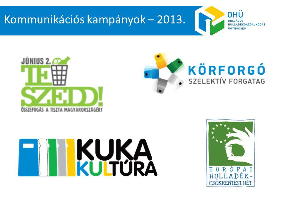 Kommunikációs kampányok – 2013.