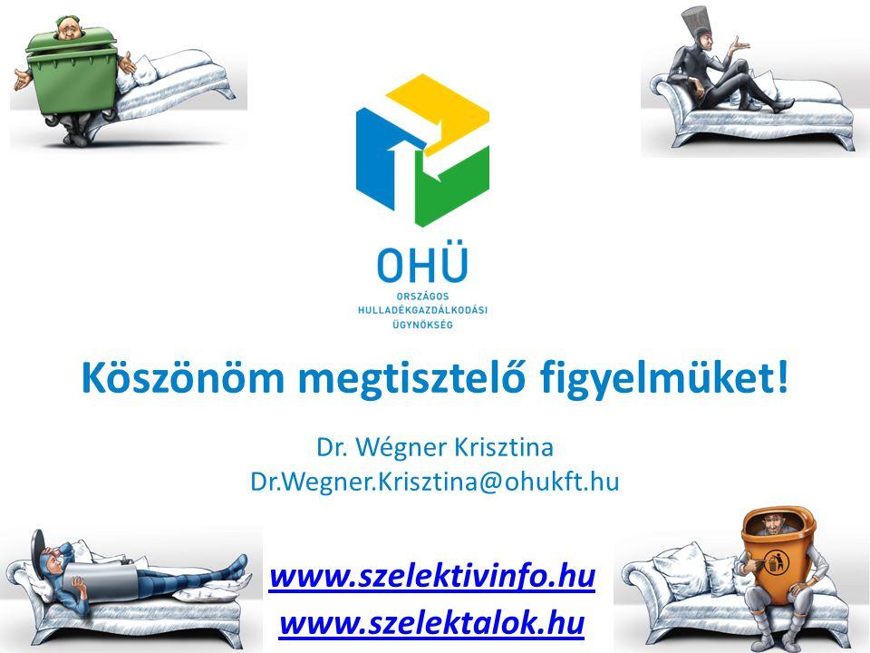 Köszönöm megtisztelő figyelmüket! Dr. Wégner Krisztina Dr.Wegner.Krisztina@ohukft.hu www.szelektivinfo.hu www.szelektalok.hu