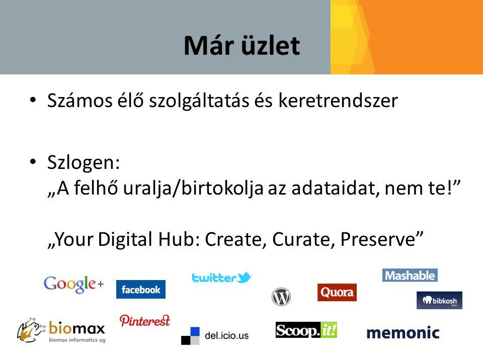 """Már üzlet • Számos élő szolgáltatás és keretrendszer • Szlogen: """"A felhő uralja/birtokolja az adataidat, nem te!"""" """"Your Digital Hub: Create, Curate, P"""