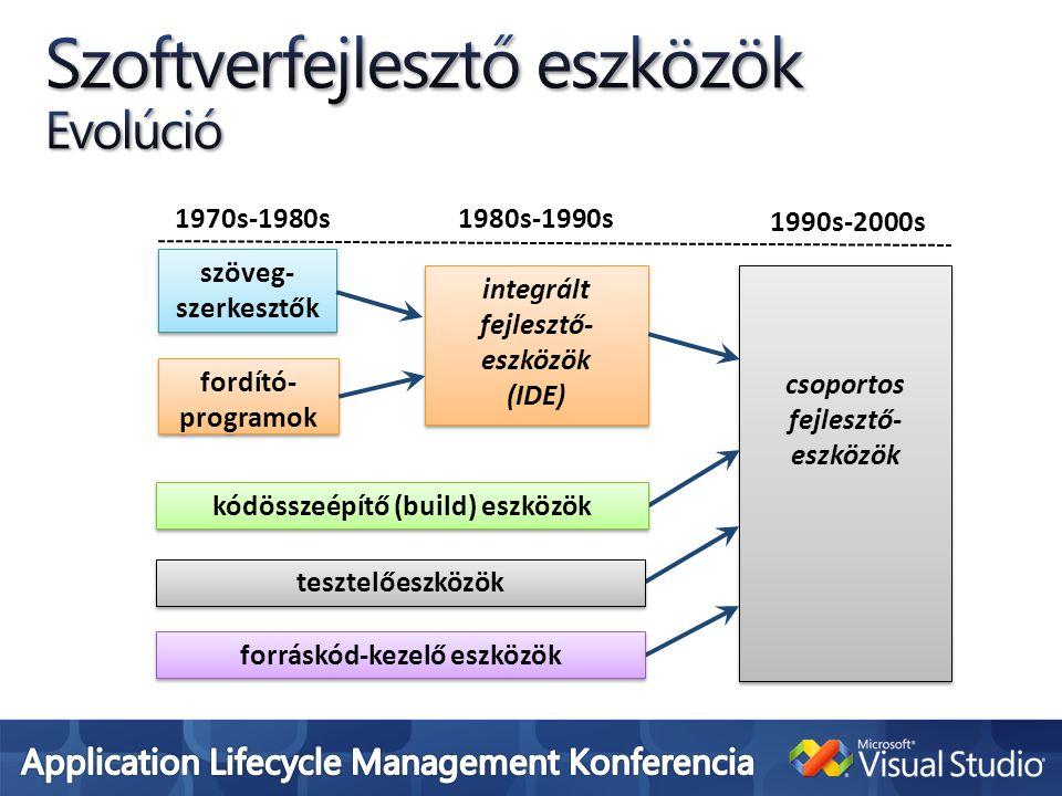 1970s-1980s szöveg- szerkesztők fordító- programok 1980s-1990s integrált fejlesztő- eszközök (IDE) 1990s-2000s csoportos fejlesztő- eszközök tesztelőeszközök kódösszeépítő (build) eszközök forráskód-kezelő eszközök