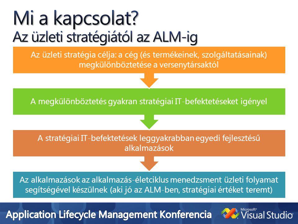 Az alkalmazások az alkalmazás-életciklus menedzsment üzleti folyamat segítségével készülnek (aki jó az ALM-ben, stratégiai értéket teremt) A stratégiai IT-befektetések leggyakrabban egyedi fejlesztésű alkalmazások A megkülönböztetés gyakran stratégiai IT-befektetéseket igényel Az üzleti stratégia célja: a cég (és termékeinek, szolgáltatásainak) megkülönböztetése a versenytársaktól
