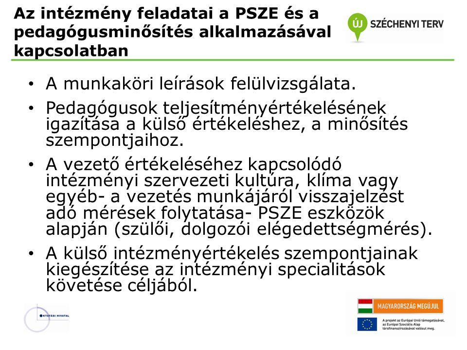 Az intézmény feladatai a PSZE és a pedagógusminősítés alkalmazásával kapcsolatban • A munkaköri leírások felülvizsgálata.