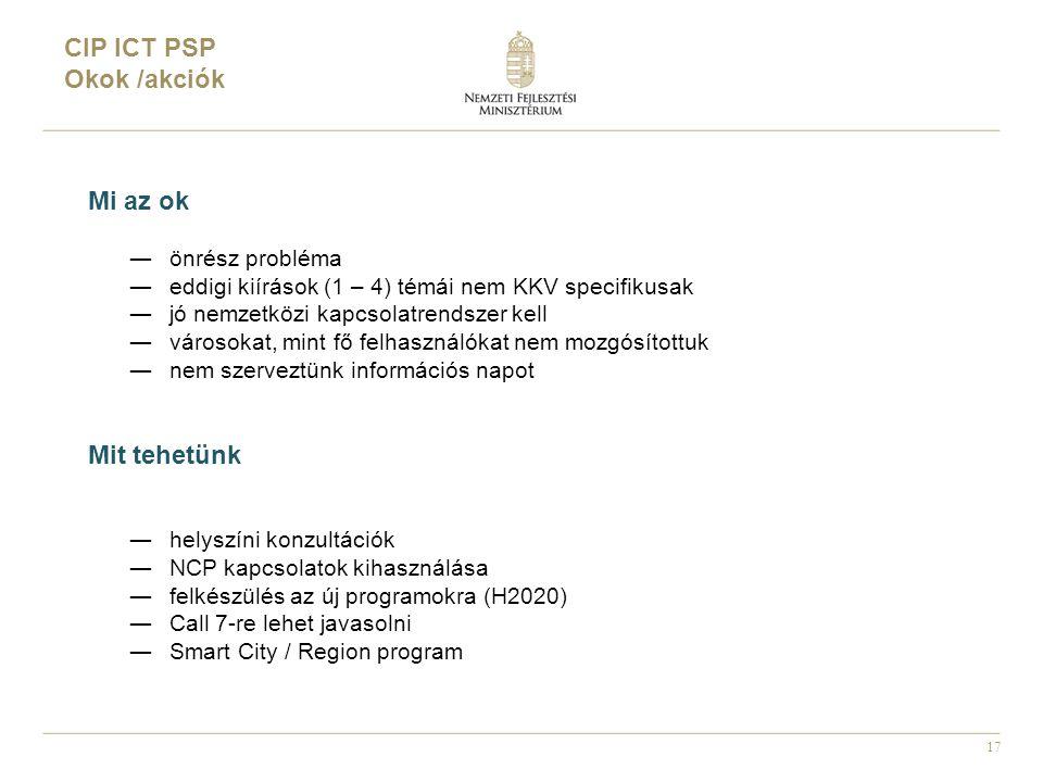 17 Mi az ok ―önrész probléma ―eddigi kiírások (1 – 4) témái nem KKV specifikusak ―jó nemzetközi kapcsolatrendszer kell ―városokat, mint fő felhasználókat nem mozgósítottuk ―nem szerveztünk információs napot Mit tehetünk ―helyszíni konzultációk ―NCP kapcsolatok kihasználása ―felkészülés az új programokra (H2020) ―Call 7-re lehet javasolni ―Smart City / Region program CIP ICT PSP Okok /akciók