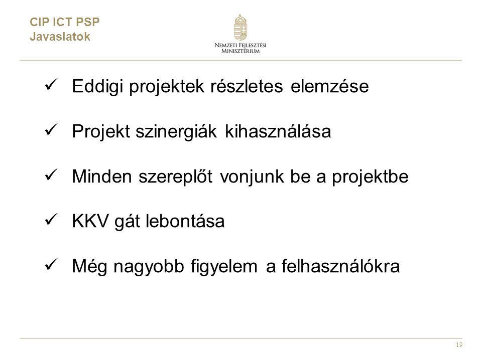 19  Eddigi projektek részletes elemzése  Projekt szinergiák kihasználása  Minden szereplőt vonjunk be a projektbe  KKV gát lebontása  Még nagyobb figyelem a felhasználókra CIP ICT PSP Javaslatok