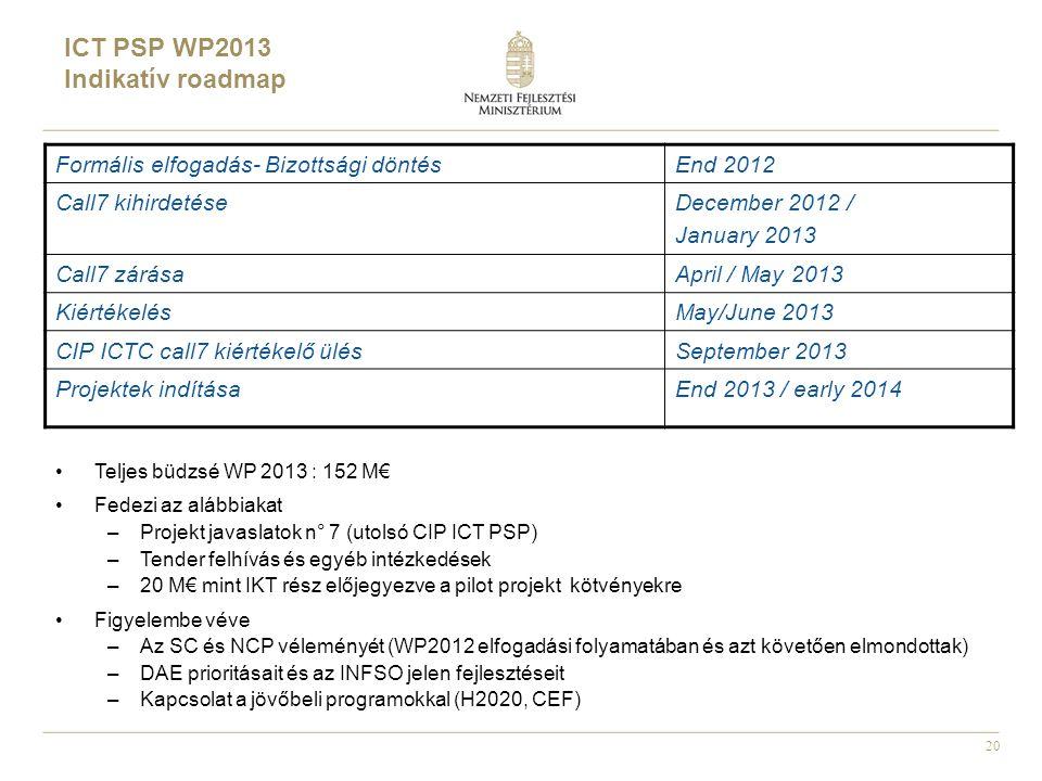 20 Formális elfogadás- Bizottsági döntésEnd 2012 Call7 kihirdetéseDecember 2012 / January 2013 Call7 zárásaApril / May 2013 KiértékelésMay/June 2013 CIP ICTC call7 kiértékelő ülésSeptember 2013 Projektek indításaEnd 2013 / early 2014 ICT PSP WP2013 Indikatív roadmap •Teljes büdzsé WP 2013 : 152 M€ •Fedezi az alábbiakat –Projekt javaslatok n° 7 (utolsó CIP ICT PSP) –Tender felhívás és egyéb intézkedések –20 M€ mint IKT rész előjegyezve a pilot projekt kötvényekre •Figyelembe véve –Az SC és NCP véleményét (WP2012 elfogadási folyamatában és azt követően elmondottak) –DAE prioritásait és az INFSO jelen fejlesztéseit –Kapcsolat a jövőbeli programokkal (H2020, CEF)