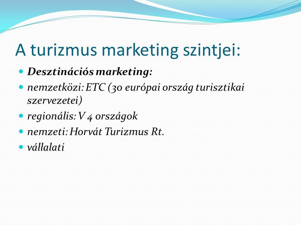 A turizmusmarketing fő területei:  Stratégiai marketing: hosszabb távra szóló és tartós marketing célokat és eszközöket jelöl ki (termék-piac; piacszegmentáló; piaci terület; együttműködési stratégiák)  Operatív marketing: A különböző marketingeszközök együttes és hatékony alkalmazása - különböző megoldási változatok (kínálat-; ár-; elosztás-; kommunikációs politika)