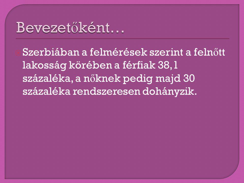  Szerbiában a felmérések szerint a feln ő tt lakosság körében a férfiak 38,1 százaléka, a n ő knek pedig majd 30 százaléka rendszeresen dohányzik.