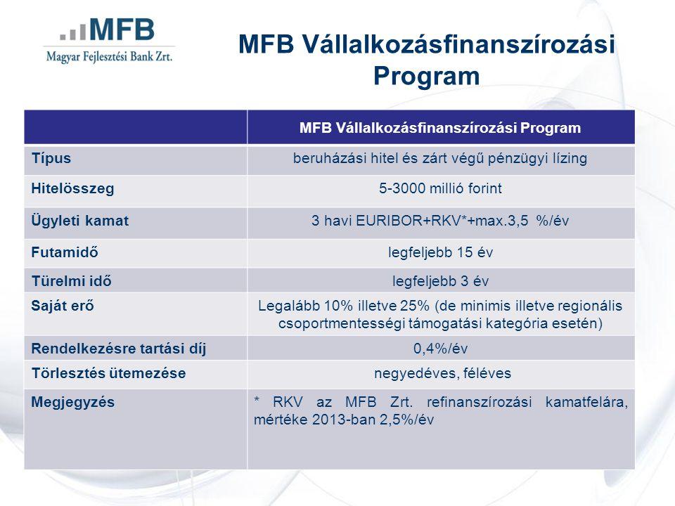 Típusberuházási hitel és zárt végű pénzügyi lízing Hitelösszeg5-3000 millió forint Ügyleti kamat3 havi EURIBOR+RKV*+max.3,5 %/év Futamidőlegfeljebb 15 év Türelmi időlegfeljebb 3 év Saját erőLegalább 10% illetve 25% (de minimis illetve regionális csoportmentességi támogatási kategória esetén) Rendelkezésre tartási díj0,4%/év Törlesztés ütemezése negyedéves, féléves Megjegyzés* RKV az MFB Zrt.