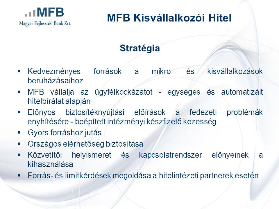 Stratégia  Kedvezményes források a mikro- és kisvállalkozások beruházásaihoz  MFB vállalja az ügyfélkockázatot - egységes és automatizált hitelbírálat alapján  Előnyös biztosítéknyújtási előírások a fedezeti problémák enyhítésére - beépített intézményi készfizető kezesség  Gyors forráshoz jutás  Országos elérhetőség biztosítása  Közvetítői helyismeret és kapcsolatrendszer előnyeinek a kihasználása  Forrás- és limitkérdések megoldása a hitelintézeti partnerek esetén