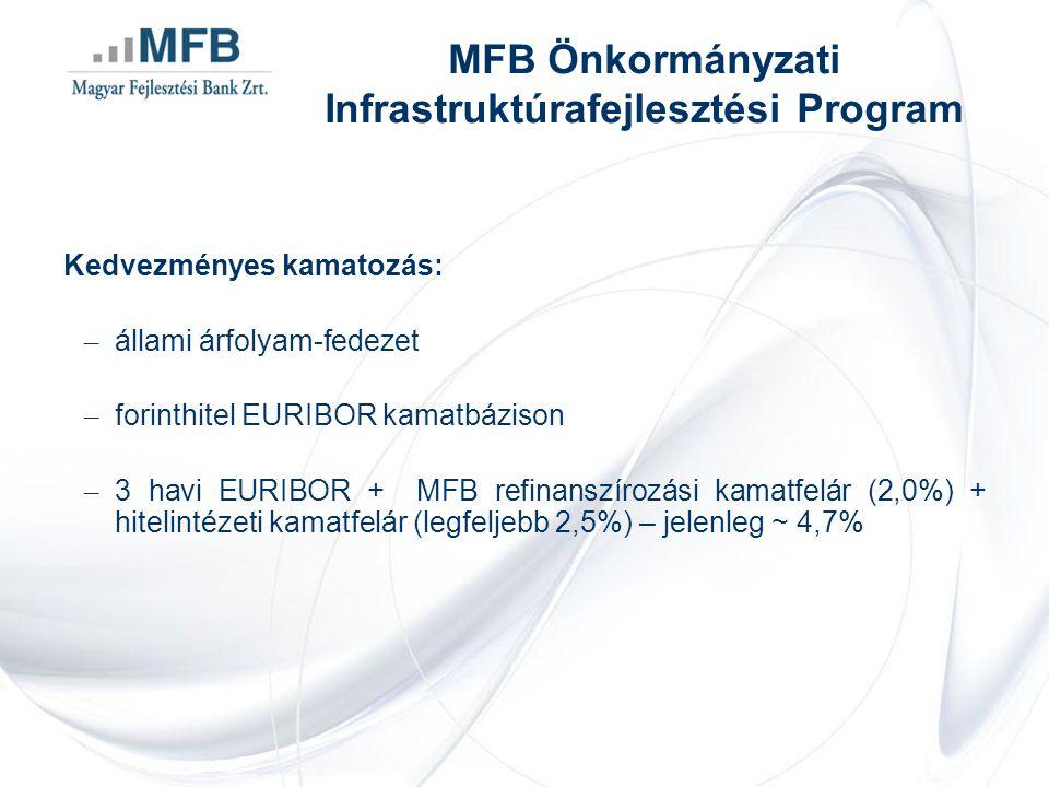 Kedvezményes kamatozás: – állami árfolyam-fedezet – forinthitel EURIBOR kamatbázison – 3 havi EURIBOR + MFB refinanszírozási kamatfelár (2,0%) + hitelintézeti kamatfelár (legfeljebb 2,5%) – jelenleg ~ 4,7% MFB Önkormányzati Infrastruktúrafejlesztési Program