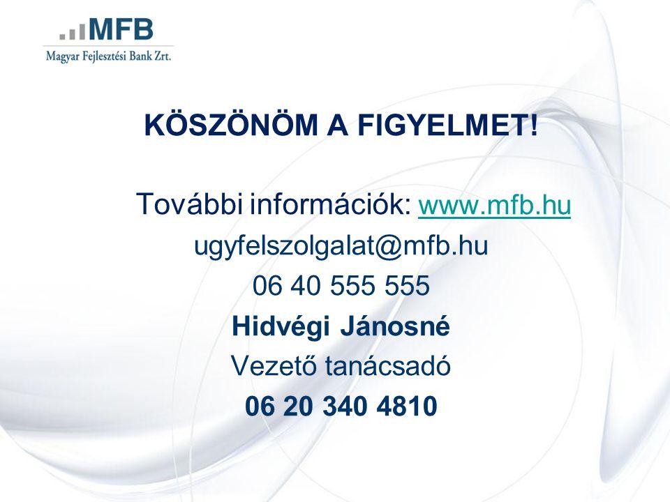 KÖSZÖNÖM A FIGYELMET! További információk: www.mfb.hu www.mfb.hu ugyfelszolgalat@mfb.hu 06 40 555 555 Hidvégi Jánosné Vezető tanácsadó 06 20 340 4810