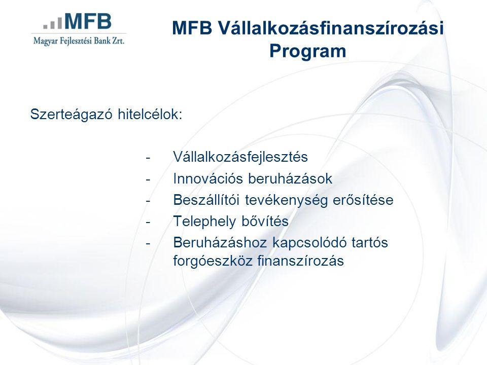 Szerteágazó hitelcélok: -Vállalkozásfejlesztés -Innovációs beruházások -Beszállítói tevékenység erősítése -Telephely bővítés -Beruházáshoz kapcsolódó tartós forgóeszköz finanszírozás MFB Vállalkozásfinanszírozási Program