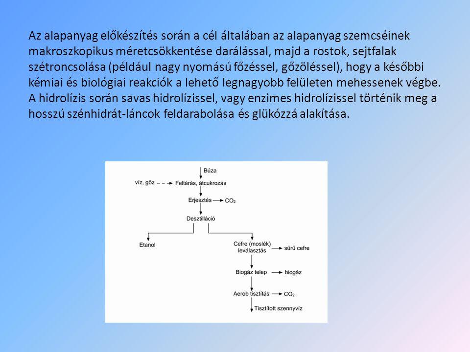 • Az alapanyag előkészítés során a cél általában az alapanyag szemcséinek makroszkopikus méretcsökkentése darálással, majd a rostok, sejtfalak szétroncsolása (például nagy nyomású főzéssel, gőzöléssel), hogy a későbbi kémiai és biológiai reakciók a lehető legnagyobb felületen mehessenek végbe.
