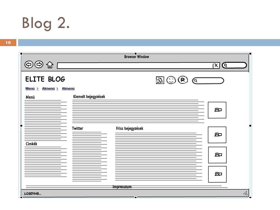 Blog 2. 10