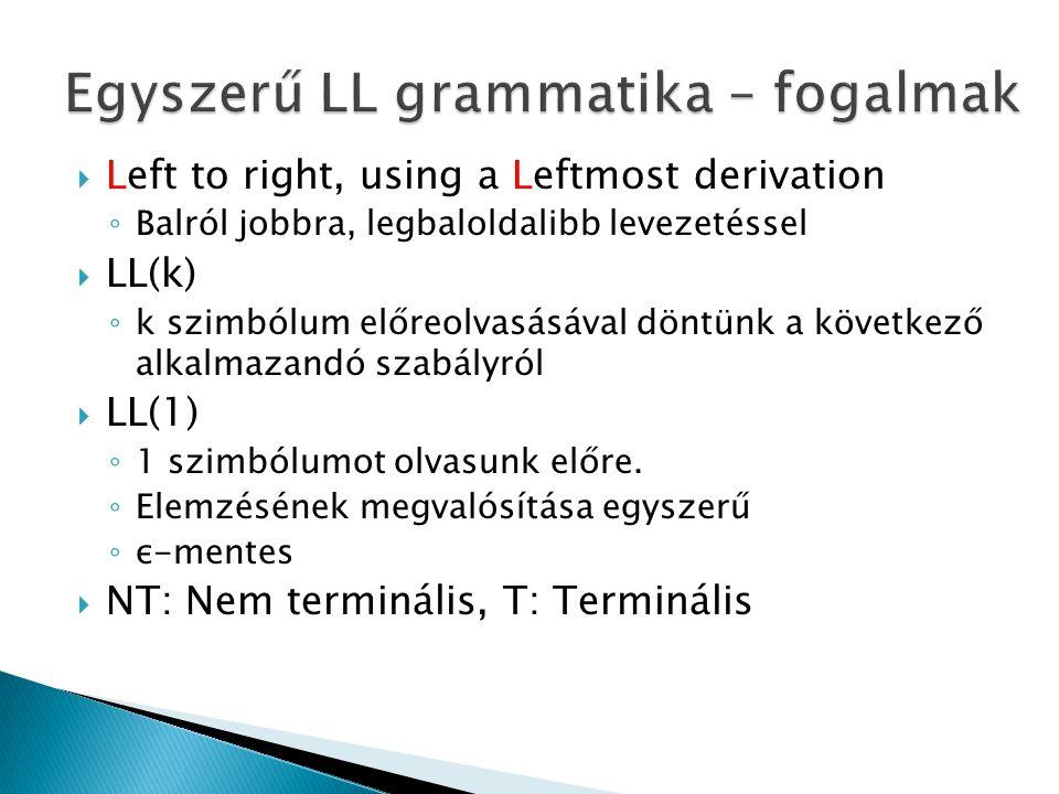  Left to right, using a Leftmost derivation ◦ Balról jobbra, legbaloldalibb levezetéssel  LL(k) ◦ k szimbólum előreolvasásával döntünk a következő alkalmazandó szabályról  LL(1) ◦ 1 szimbólumot olvasunk előre.
