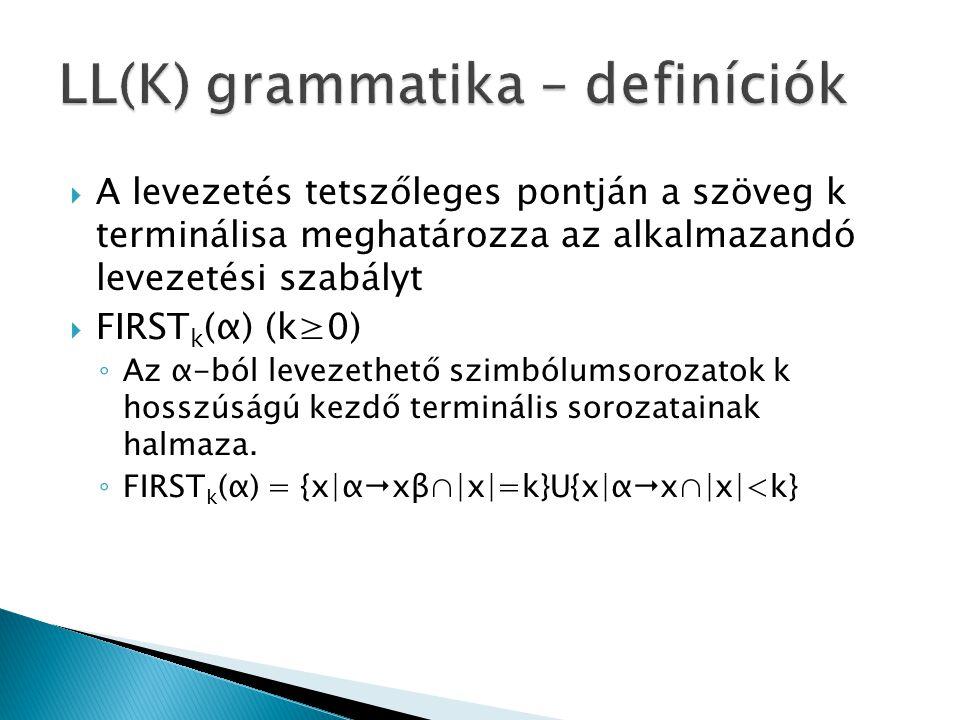  Dévai Gergely – ELTE IK ◦ http://deva.web.elte.hu/fordprog/04-LL- handout.pdf