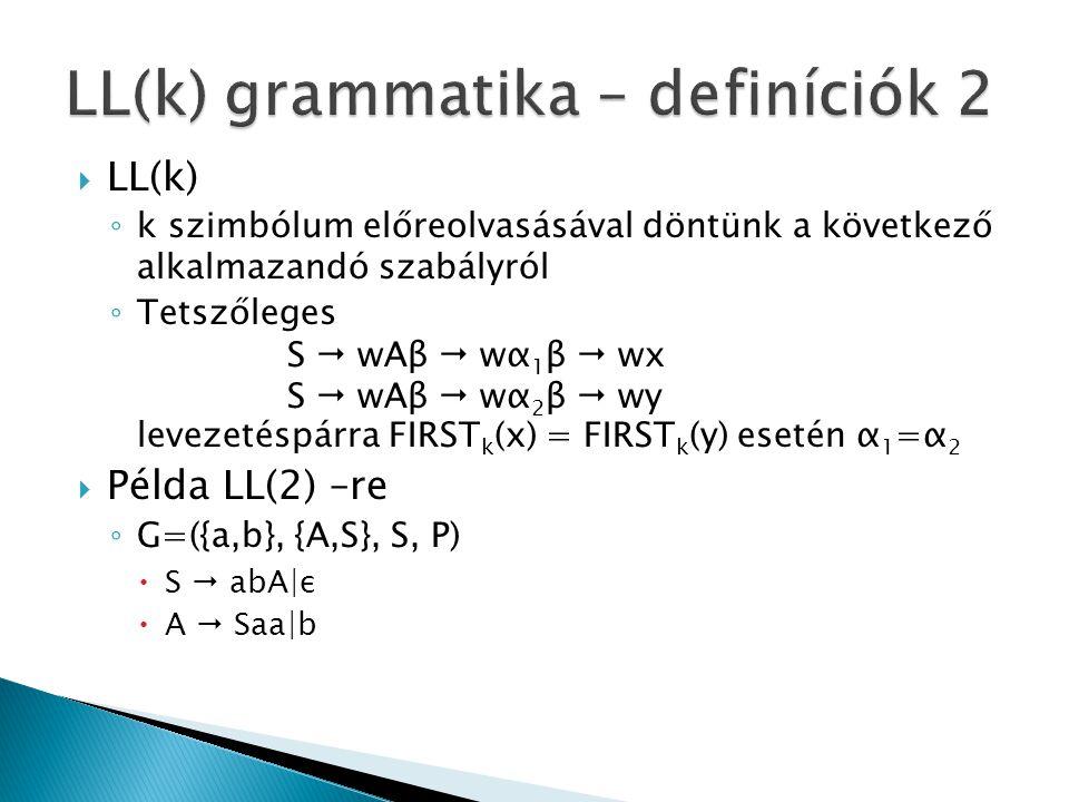  LL(k) ◦ k szimbólum előreolvasásával döntünk a következő alkalmazandó szabályról ◦ Tetszőleges S  wAβ  wα 1 β  wx S  wAβ  wα 2 β  wy levezetéspárra FIRST k (x) = FIRST k (y) esetén α 1 =α 2  Példa LL(2) –re ◦ G=({a,b}, {A,S}, S, P)  S  abA|ε  A  Saa|b