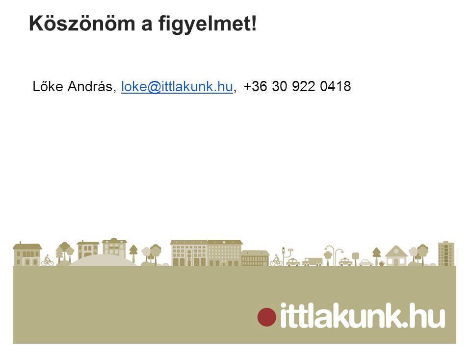 Köszönöm a figyelmet! Lőke András, loke@ittlakunk.hu, +36 30 922 0418loke@ittlakunk.hu