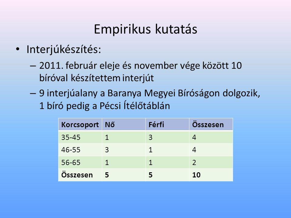 Empirikus kutatás • Interjúkészítés: – 2011. február eleje és november vége között 10 bíróval készítettem interjút – 9 interjúalany a Baranya Megyei B