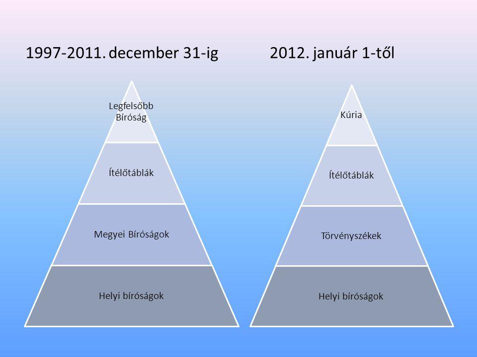 Legfelsőbb Bíróság Ítélőtáblák Megyei Bíróságok Helyi bíróságok Kúria Ítélőtáblák Törvényszékek Helyi bíróságok 1997-2011. december 31-ig2012. január