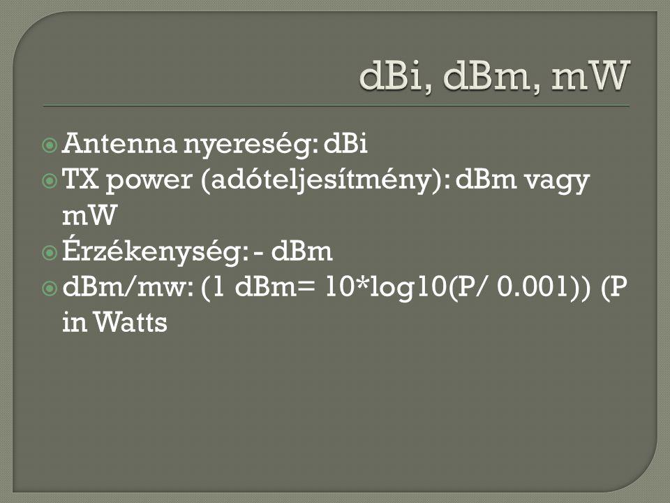  Antenna nyereség: dBi  TX power (adóteljesítmény): dBm vagy mW  Érzékenység: - dBm  dBm/mw: (1 dBm= 10*log10(P/ 0.001)) (P in Watts