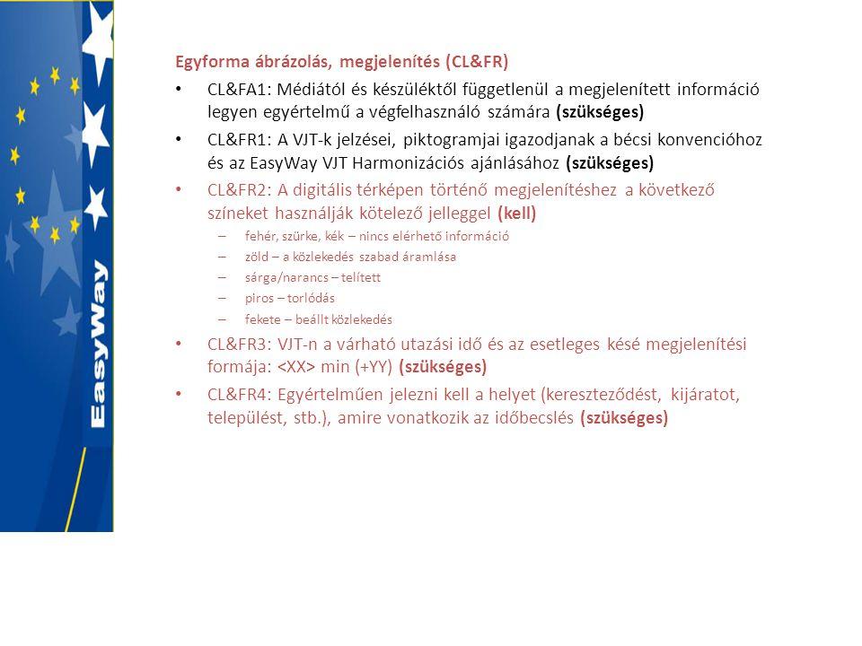 Egyforma ábrázolás, megjelenítés (CL&FR) • CL&FA1: Médiától és készüléktől függetlenül a megjelenített információ legyen egyértelmű a végfelhasználó s