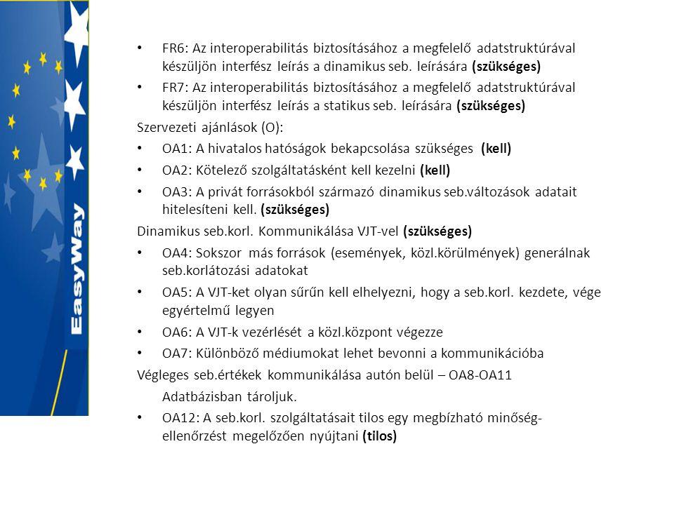 • FR6: Az interoperabilitás biztosításához a megfelelő adatstruktúrával készüljön interfész leírás a dinamikus seb. leírására (szükséges) • FR7: Az in
