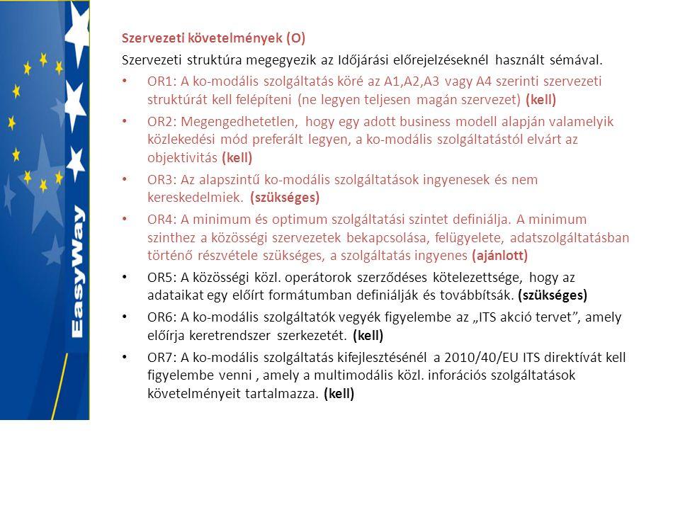 Szervezeti struktúra megegyezik az Időjárási előrejelzéseknél használt sémával. • OR1: A ko-modális szolgáltatás köré az A1,A2,A3 vagy A4 szerinti sze