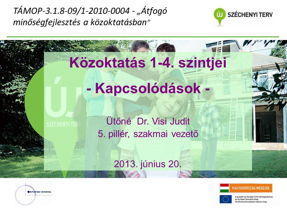 """TÁMOP-3.1.8-09/1-2010-0004 - """"Átfogó minőségfejlesztés a közoktatásban """" A Magyar Képesítési Keretrendszer fejlesztése Közoktatás 1-4. szintjei - Kapc"""