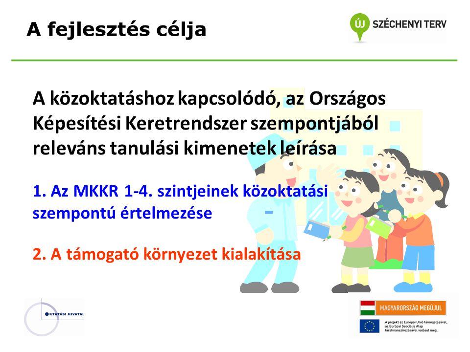 A közoktatáshoz kapcsolódó, az Országos Képesítési Keretrendszer szempontjából releváns tanulási kimenetek leírása 1. Az MKKR 1-4. szintjeinek közokta