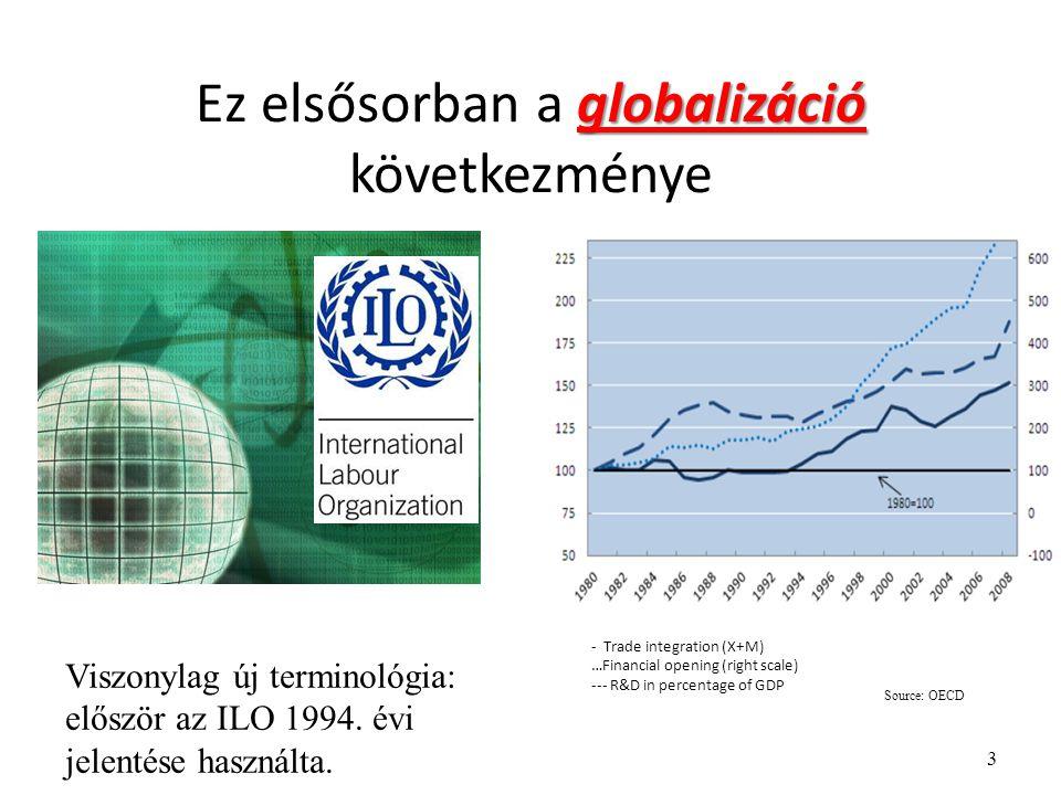 globalizáció Ez elsősorban a globalizáció következménye 3 - Trade integration (X+M) …Financial opening (right scale) --- R&D in percentage of GDP Source: OECD Viszonylag új terminológia: először az ILO 1994.