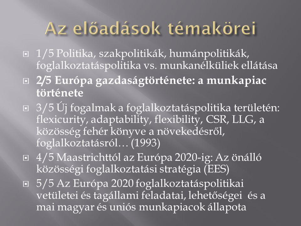  1/5 Politika, szakpolitikák, humánpolitikák, foglalkoztatáspolitika vs.